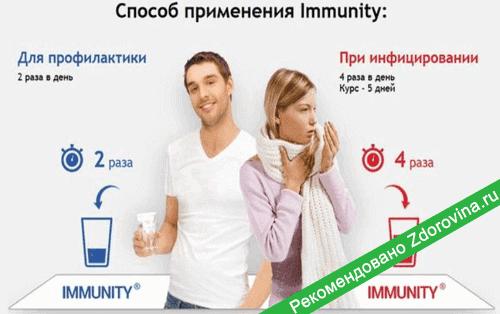 Капли для иммунитета Immunity. Отзывы пользователей Иммунити